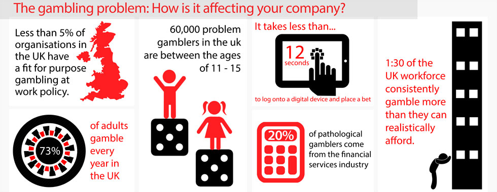 Gambling Problem Infographic in the Workplace