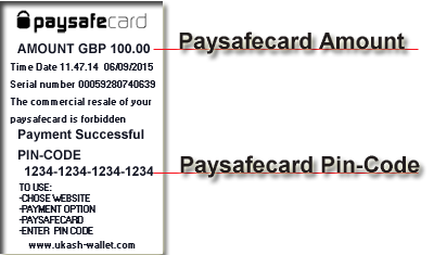 Psayfecard Voucher Explained